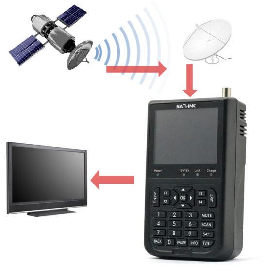 Digital Satellite DVB-S signal finer Meter